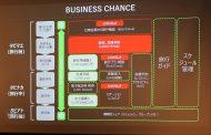 LINEがトラベル事業の戦略発表、「LINEポイント還元」や「タビアト」でのシェア獲得など