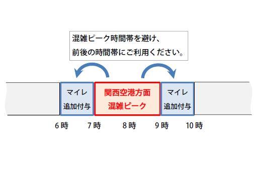関空の連絡橋でマイカー通行を再開、6日から、朝のピーク時間回避で料金還元も