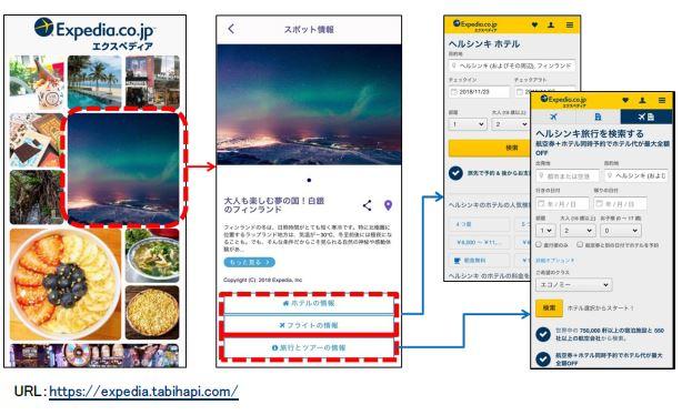 NTTドコモとエクスペディアが提携、日本人の海外旅行で、旅行先決定のツール導入や相互送客など