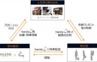 スマホ無料貸出し「handy」とロイヤルパークホテル、ホテル客室スマホで近隣店舗の割引情報を配信、人形町・日本橋の回遊性促進へ