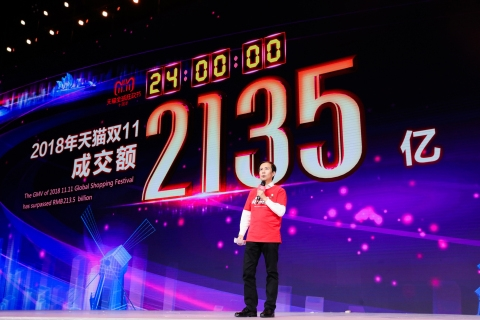 中国ネット商戦「独身の日」、アリババは記録更新の3兆円超え、取引国のトップ5に日本も、国際ブランドを購入した消費者は4割