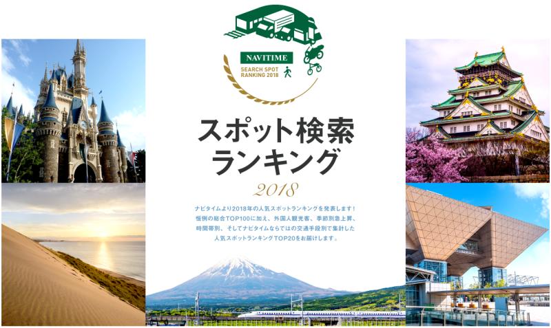 経路案内アプリで検索された目的地ランキング2018、1位は「東京ディズニーランド」、訪日客の検索トップ20はピンポイント化