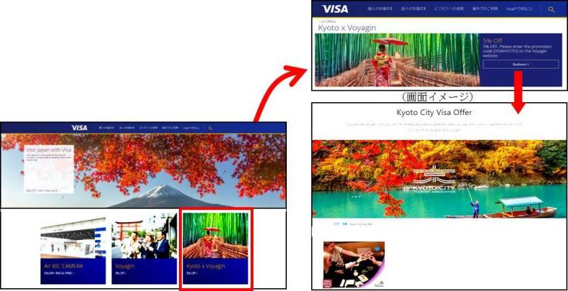 京都市、隠れた観光スポットの体験プランを強化、外国人客の分散化でビザカードやボヤジンと協力