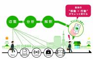 駅を起点に観光客の移動を見える化するデータソリューション、伊豆エリアで実証実験へ、ジェイアール東日本企画が開発