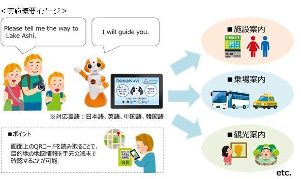 多言語ロボットで観光客の満足度向上する実証実験、NTTや小田急らが連携で、発話中の呼びかけにも対応可能に