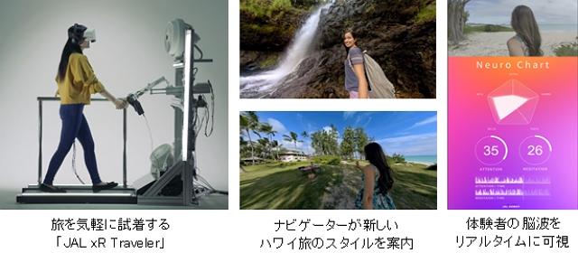JAL、テクノロジー活用で最適なツアー販売へ、バーチャル旅行で「旅の試着」や現地体験を買える「自動販売機」で