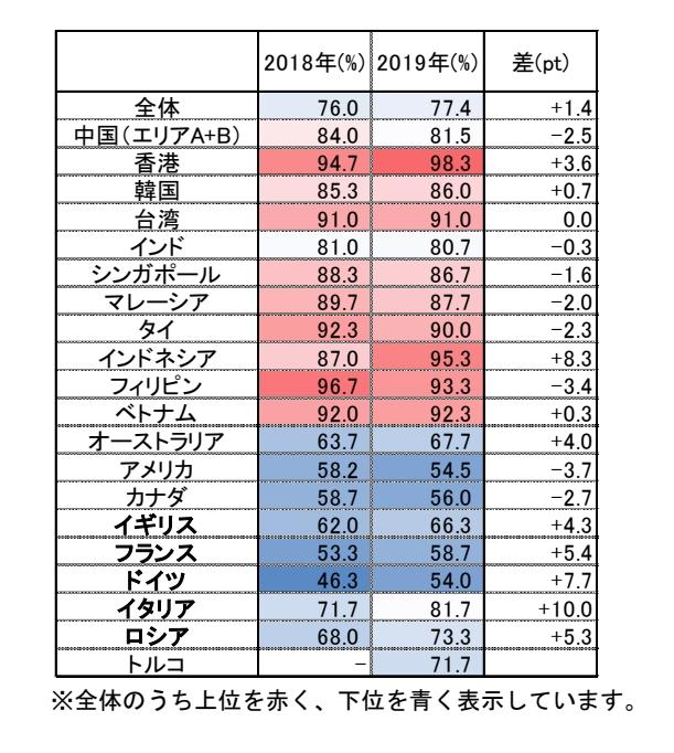国 一覧 親日 実は知られていない超親日国の数々。あの国と日本の「ちょっといい絆」物語