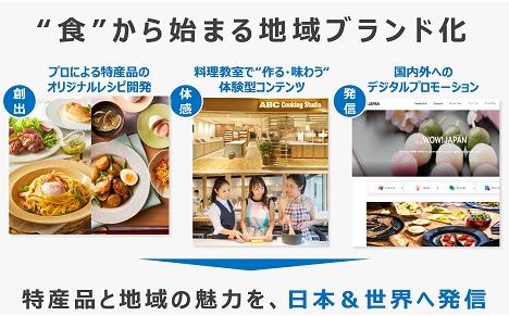 JTB、NTTドコモら、特産品の「食」で地域ブランド化の支援サービスを開始、レシピ開発から販路拡大まで