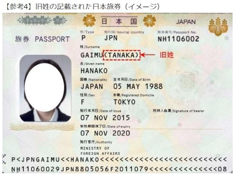 外務省、パスポートの別名併記を公式サイトで説明、旧姓や外国人配偶者の氏など