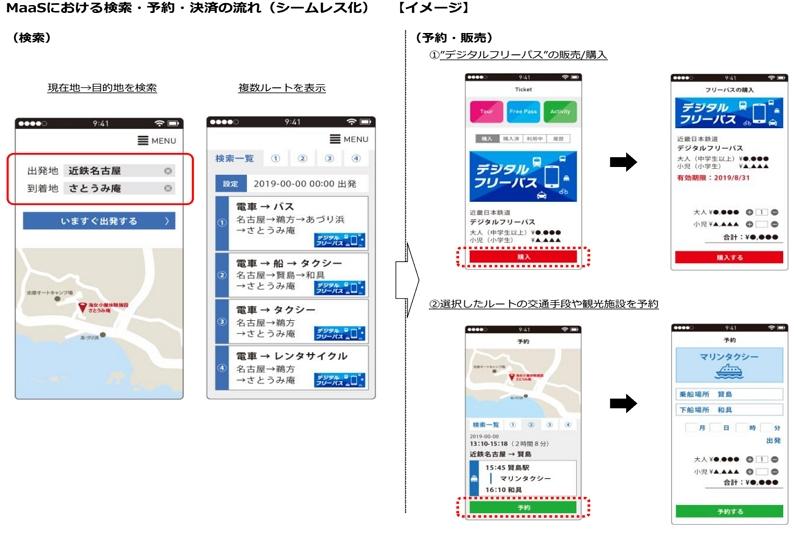 近鉄グループ、三重県で観光型「志摩MaaS」構築へ、観光地を結ぶ移動の利便性向上や着地型旅行商品づくりで