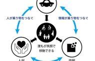 ANA、MaaSで産学官共同プロジェクト、京急と横浜国大と、横須賀市で今秋に実証実験へ