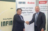 インフィニ、セーバーの日本地区販売代理店に、世界対応のソリューションを日本の旅行会社に販売