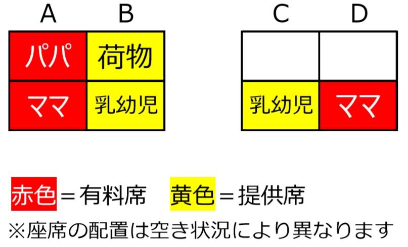 JR東日本、お盆に子連れ専用「新幹線グリーン車」を格安料金で、1名料金で2席利用を可能に