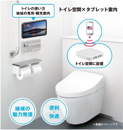 利用者の国・地域の言語で「トイレの使い方」表示する実証実験、スマホのWi-Fi信号で判別