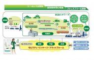 ANAとJR東日本、MaaSで連携、鉄道切符や航空券の手配環境を構築へ