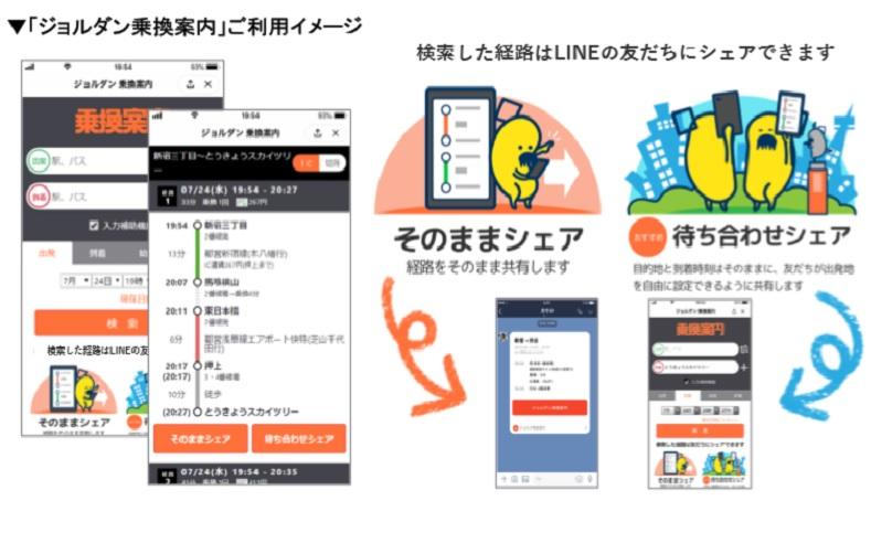 LINEアプリ内でジョルダン乗換案内、検索結果を友だちと「そのままシェア」や「待ち合わせシェア」