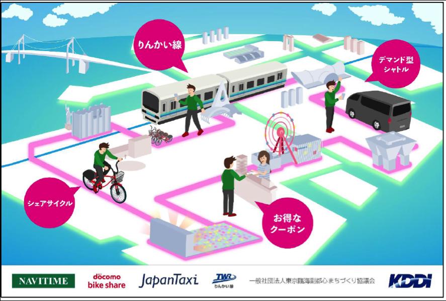 東京臨海副都心エリアでMaaS実証実験、デマンド型シャトルやシェアサイクルも連携、ナビタイムなど6者共同で