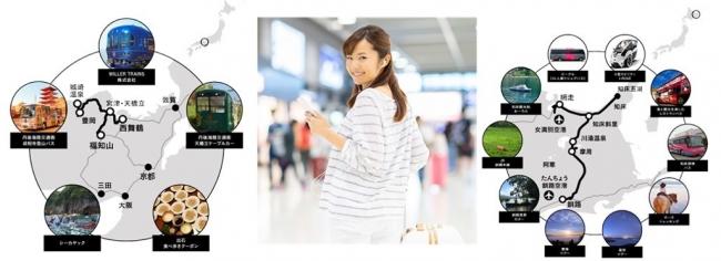 ウィラー、観光MaaSアプリを本格稼働、観光地・体験スポット・2次交通の「検索・予約・決済」をワンストップで