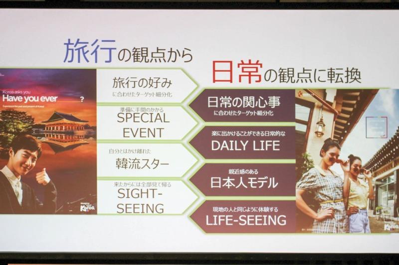 韓国観光公社、日本人誘客で広告を韓流スターから転換、日本人モデル起用で「女子の日常」への共感に