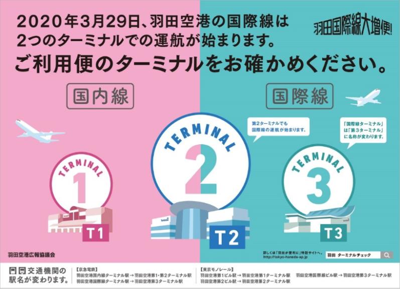 国交省、羽田空港の国際線ターミナル名称変更で周知強化、特設サイトで広報活動も