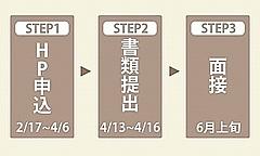 東京都、中小企業に2021年9月までの海外展示会で利用できる助成金、最大300万円