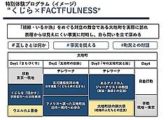 和歌山県太地町、ワーケーション事業で地方創生を、「働く+遊ぶ+学ぶ」で新プログラムの造成へ