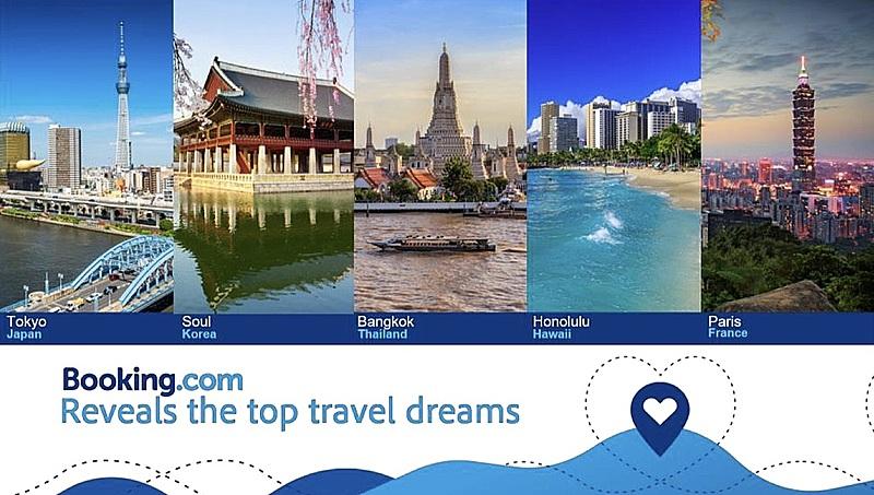 コロナ禍中に旅行予約サイトに登録された「お気に入りリスト」、日本では7割が国内、世界では東京が6位に