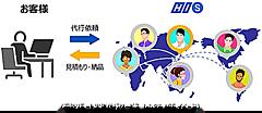 HIS、海外出張時の業務を代行するサービス開始、営業代行や現地視察を海外拠点スタッフが代行
