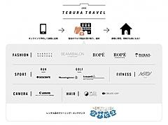 ANAセールス、旅先の服やカメラをホテルで受け取る「手ぶら旅」を開始、BEAMS、デサントなどアイテムも拡大
