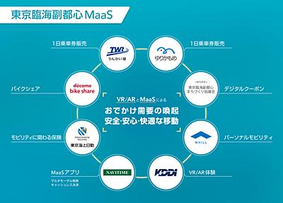 ナビタイム、東京都の「観光MaaS実証実験」を臨海副都心で、今年はコロナ対応を追加、VR/ARによる需要喚起も