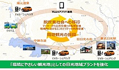 JTBと東武、日光の観光型MaaSで連携、環境にやさしい観光地のブランド化へ