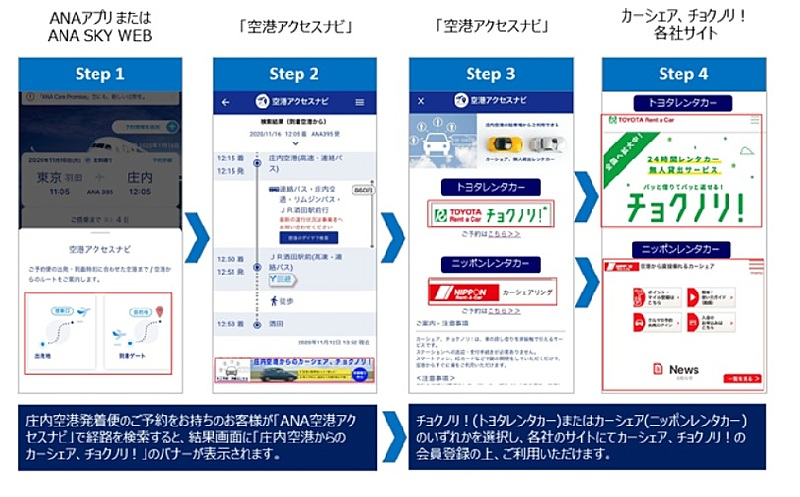 ANA、公式アプリでカーシェア予約を開始、返却まで非接触、空港アクセスナビで