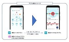 東京メトロ、2つのアプリをMaaS型に一本化、タクシーアプリとの連携も開始