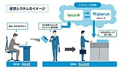 スイカ(Suica)でビル入退館を可能に、JR東日本らが実証実験、受付に立ち寄り不要