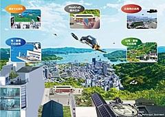 三重県で「空飛ぶクルマ」の想定ルートする実証実験、ヘリコプター飛行で志摩スペイン村/中部空港間