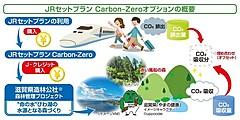 日本旅行、JR利用の「カーボン・オフセット」プランを販売、発着地の環境保全に活用