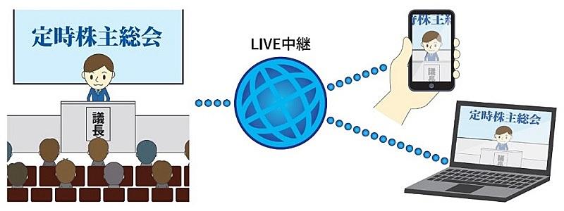 プリンスホテル、ハイブリッドMICEの開拓へ、NTTアドと連携、バーチャル株主総会を提案