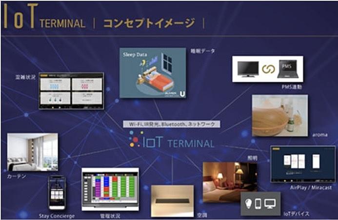 ホテル宿泊客のスマホがTVリモコンに、アルメックス社が新システム、滞在状況を可視化も