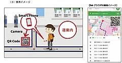 JR東日本、駅構内床のQRコード読み取りで道案内、東京駅で実証実験
