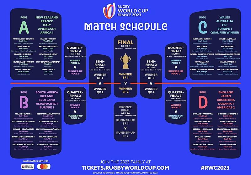 ラグビーW杯2023、フランス大会の日程発表、日本代表はトゥールーズ、ニース、ナントで予選4試合