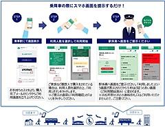 東京モノレール、ANAアプリでモバイル乗車券を販売開始、ANAとMaaS連携