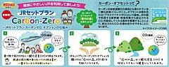 日本旅行、移動のCO2量を購入できるJR利用ツアー、東日本エリアで開始、東京/長野の移動で150円
