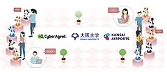 神戸空港、ロボット接客の実証実験を開始、遠隔対話で空港を案内、2025年の大阪万博での実用化を見据え