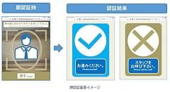 ワクチン接種やPCR検査結果を「顔認証」で確認、ツアー参加者を対象に、静岡県が富士山登山時の体調チェックへ実証実験