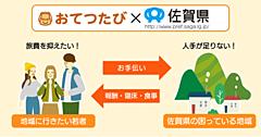 地域のお手伝い事業会社が佐賀県と連携、旅館や農家などで受け入れ、嬉野市と玄海町、太良町で