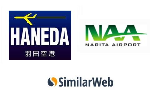 【図解】羽田空港と成田空港、公式Webサイトへの訪問者トレンドを比較してみた(2015年版) ―トラベルボイス編集部